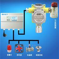 涂料厂仓库稀料溶剂气体浓度报警器,云监测